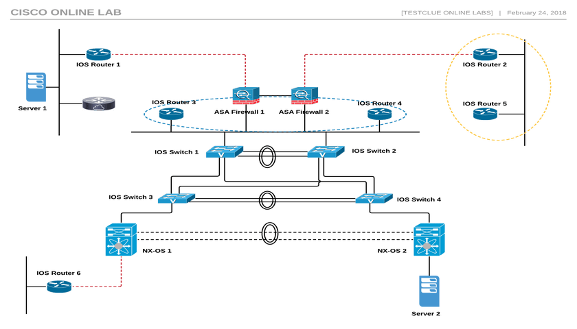 Cisco Online Lab Setup - Nexus, Routers, Switches, ASA Firewall Lab